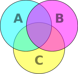 Icon for Set Theory and Venn Diagrams