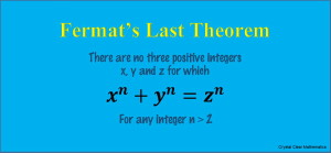 Thumbnail Image of Poster Illustrating Fermat's Last Theorem.