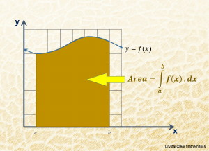 Thumbnail of Poster showing the integral for calculating the area under a curve.
