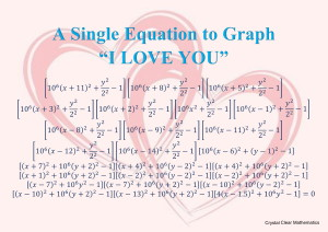 Thumbnail of Poster showing the equation to graph I LOVE YOU.