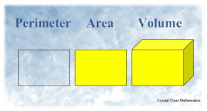 Thumbnail Illustration Representing Perimeter, Area and Volume.