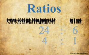 Two groups of people in silhouette showing the ratio between the numbers of people in each group