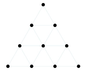 Diagram of a tetractys as a triangle with ten dots in four rows of one, two, three and four dots
