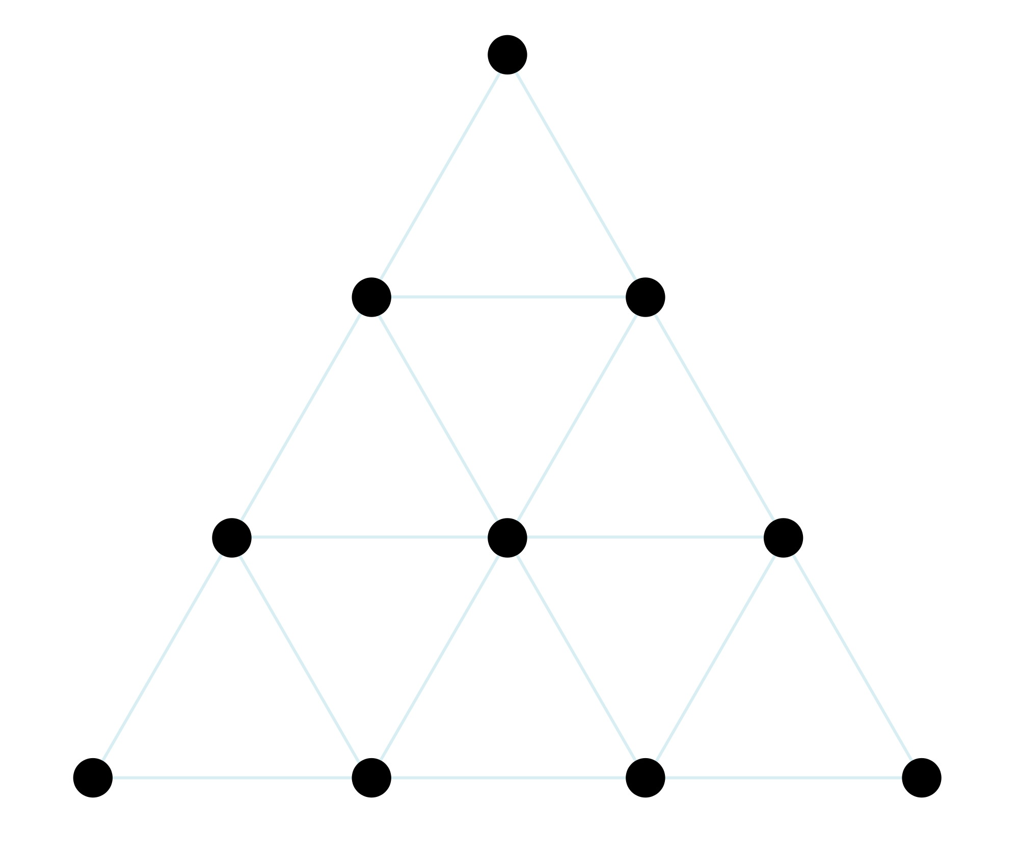 pythagoras theorem crystal clear mathematics diagram of a tetractys as a triangle ten dots in four rows of one