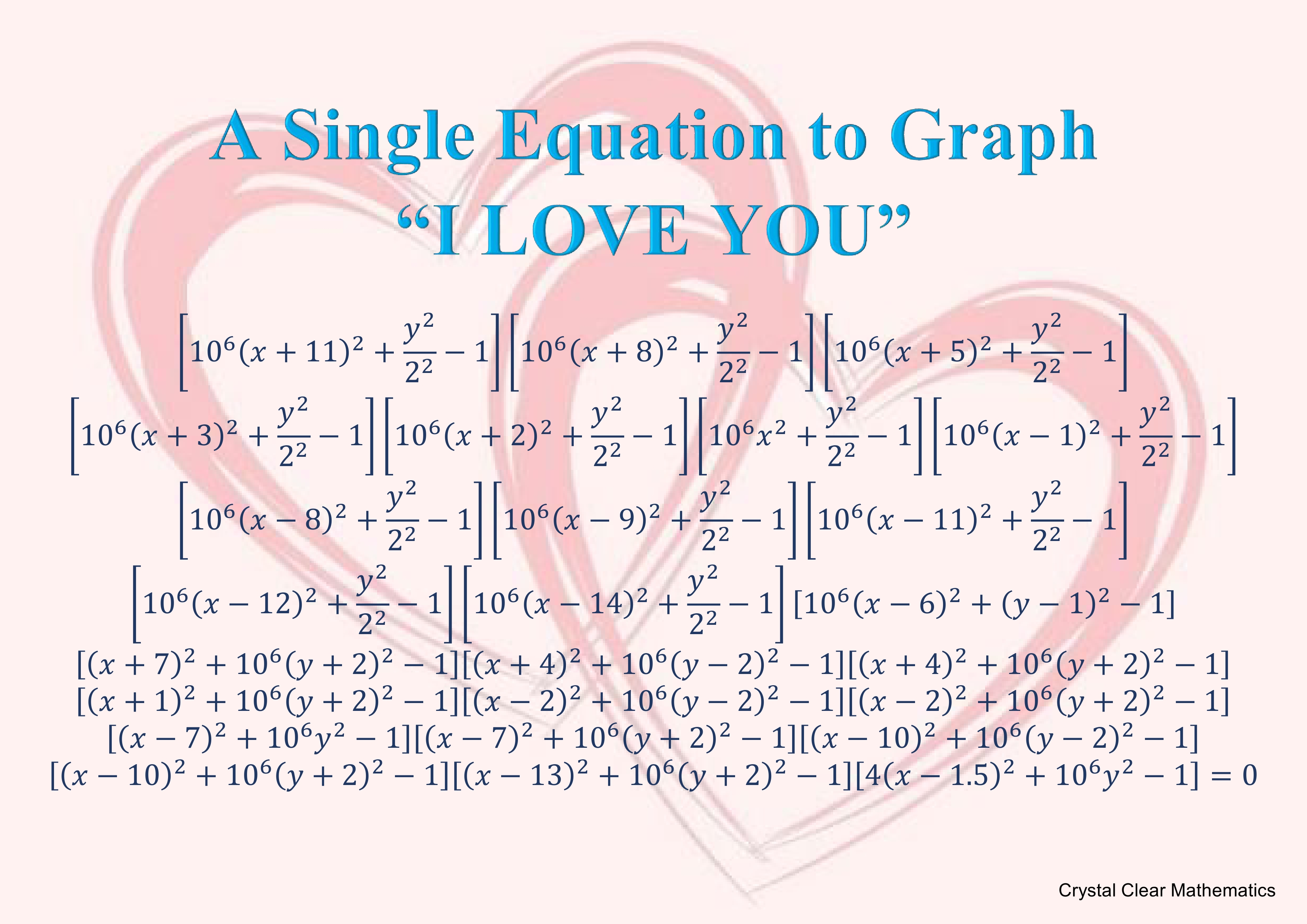 Drawing Graphs  General Skill  Using Zeros To Graph I Love You
